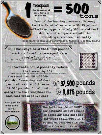 coal dust number graphic final
