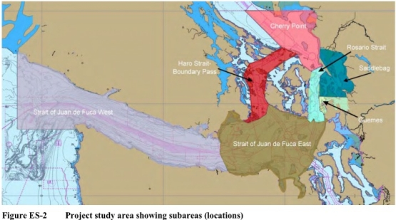 subareas vessel study