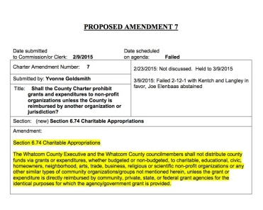 charter amendment 7