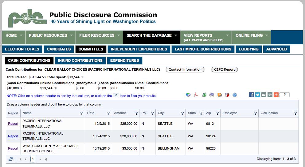 Payday loan kokomo in image 8